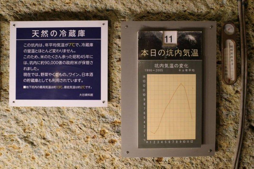 大谷資料館 避暑地 栃木お出かけスポット 観光地